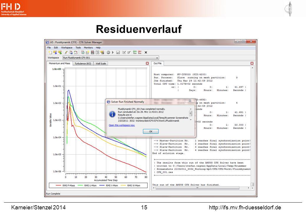 Kameier/Stenzel 2014 15 http://ifs.mv.fh-duesseldorf.de Residuenverlauf