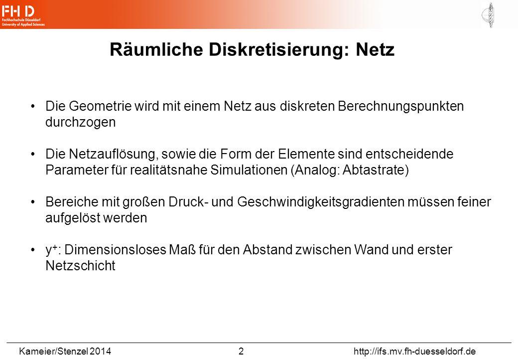 Kameier/Stenzel 2014 13 http://ifs.mv.fh-duesseldorf.de Reynolds-Gleichungen:  Annährung turbulenter Strömungen möglich einsetzen von Mittel- und Schwankungswert zeitliche Mittelung RANS (Reynolds Averaged Navier Stokes)