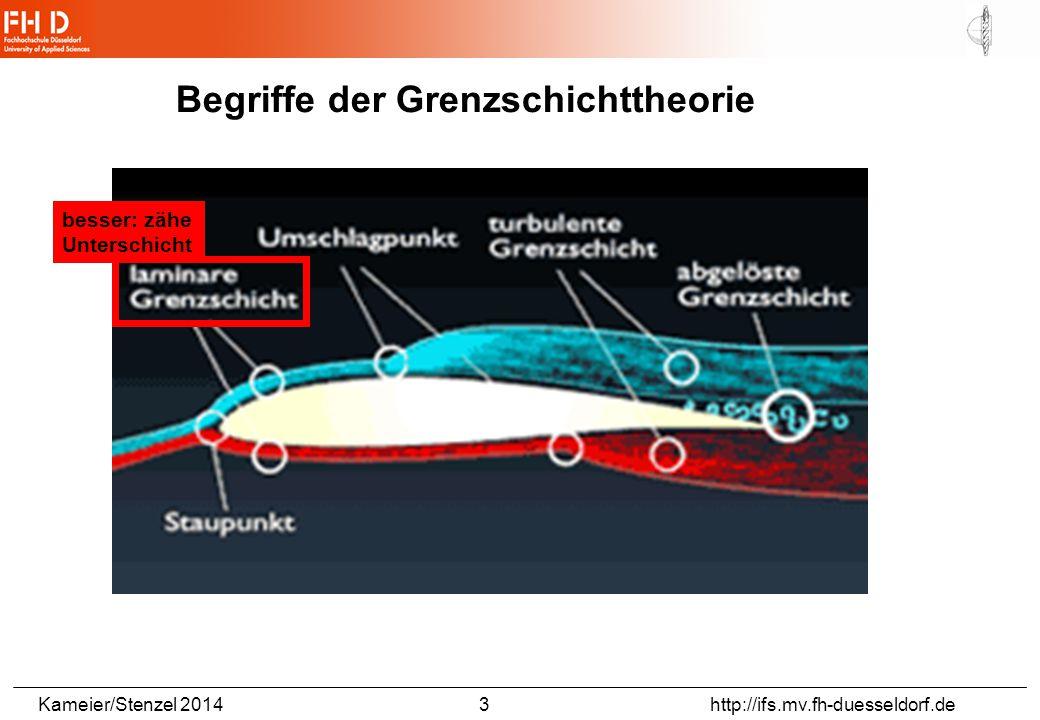 Kameier/Stenzel 2014 3 http://ifs.mv.fh-duesseldorf.de Begriffe der Grenzschichttheorie besser: zähe Unterschicht
