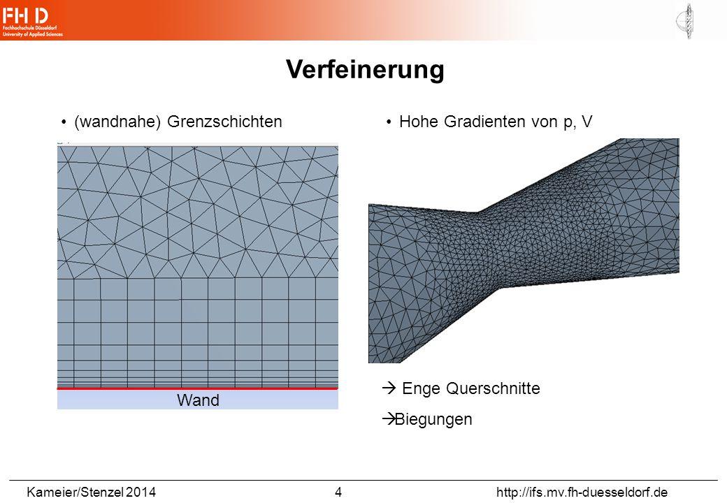 Kameier/Stenzel 2014 5 http://ifs.mv.fh-duesseldorf.de Origin: Tobias Schmidt, Quantifizierbarkeit von Unsicherheiten bei der Grenzschichtwiedergabe mit RANS-Verfahren, Dissertation, TU Berlin, 2011.