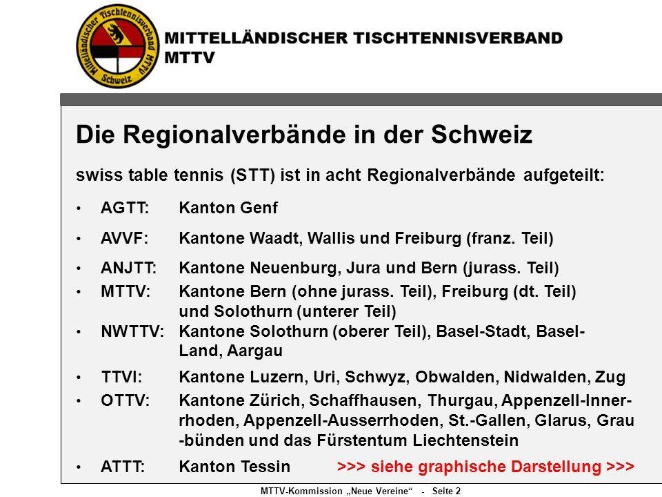 """swiss table tennis (STT) ist in acht Regionalverbände aufgeteilt: MTTV-Kommission """"Neue Vereine - Seite 2 Die Regionalverbände in der Schweiz AGTT:Kanton Genf AVVF:Kantone Waadt, Wallis und Freiburg (franz."""