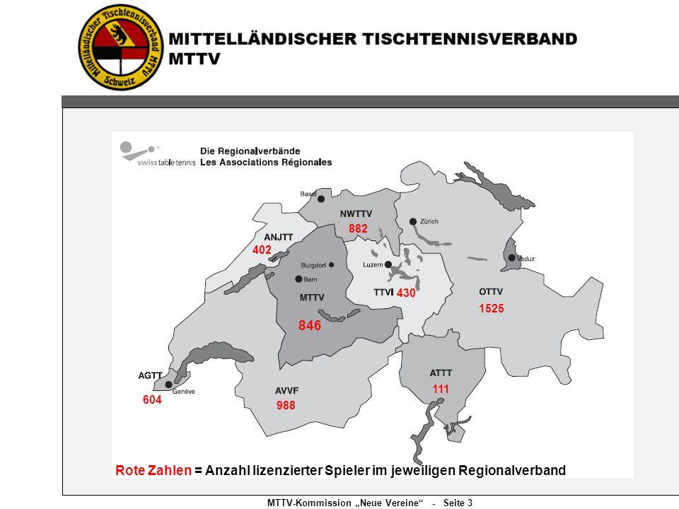 """604 988 111 1525 430 846 402 882 Rote Zahlen = Anzahl lizenzierter Spieler im jeweiligen Regionalverband MTTV-Kommission """"Neue Vereine - Seite 3"""