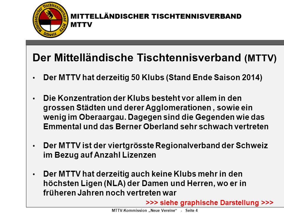 Der MTTV hat derzeitig 50 Klubs (Stand Ende Saison 2014) Die Konzentration der Klubs besteht vor allem in den grossen Städten und derer Agglomerationen, sowie ein wenig im Oberaargau.