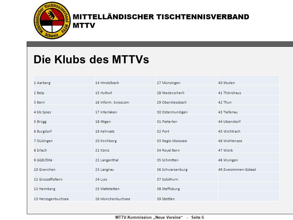 Die Klubs des MTTVs 1 Aarberg14 Hindelbank27 Münsingen40 Studen 2 Belp15 Huttwil28 Niederscherli41 Thörishaus 3 Bern16 Inform.