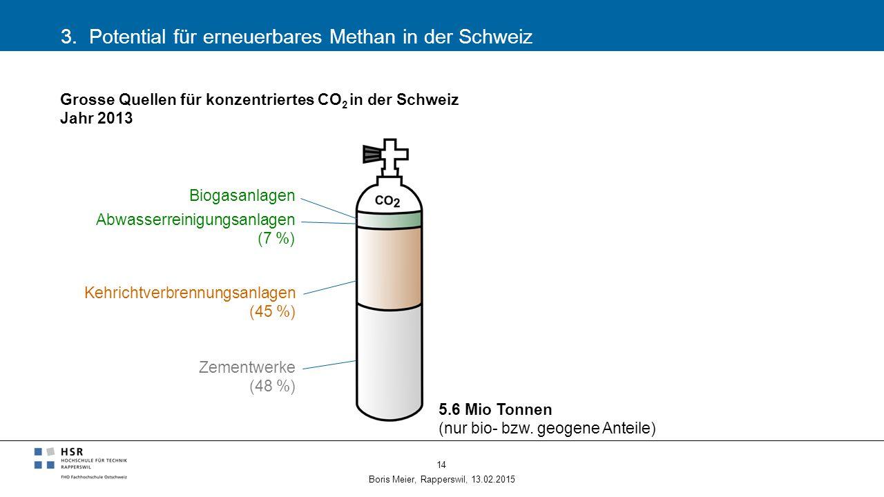 3. Potential für erneuerbares Methan in der Schweiz Boris Meier, Rapperswil, 13.02.2015 14 Grosse Quellen für konzentriertes CO 2 in der Schweiz Jahr