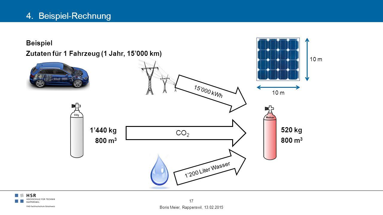 4. Beispiel-Rechnung Boris Meier, Rapperswil, 13.02.2015 17 Beispiel Zutaten für 1 Fahrzeug (1 Jahr, 15'000 km) 1'440 kg 800 m 3 CO 2 1'200 Liter Wass