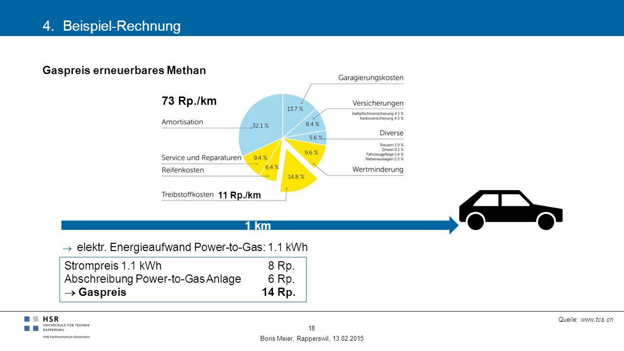 4. Beispiel-Rechnung Boris Meier, Rapperswil, 13.02.2015 18 Gaspreis erneuerbares Methan 1 km  elektr. Energieaufwand Power-to-Gas: 1.1 kWh 73 Rp./km