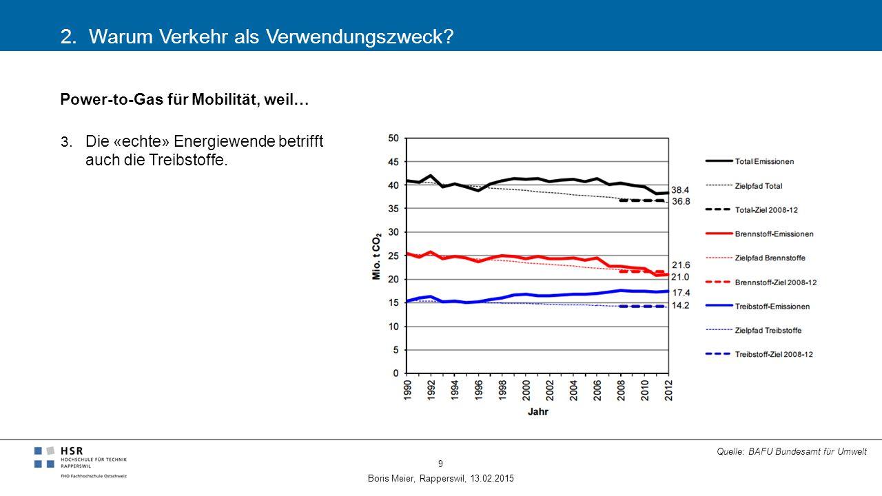 2. Warum Verkehr als Verwendungszweck? Boris Meier, Rapperswil, 13.02.2015 9 Power-to-Gas für Mobilität, weil… 3. Die «echte» Energiewende betrifft au