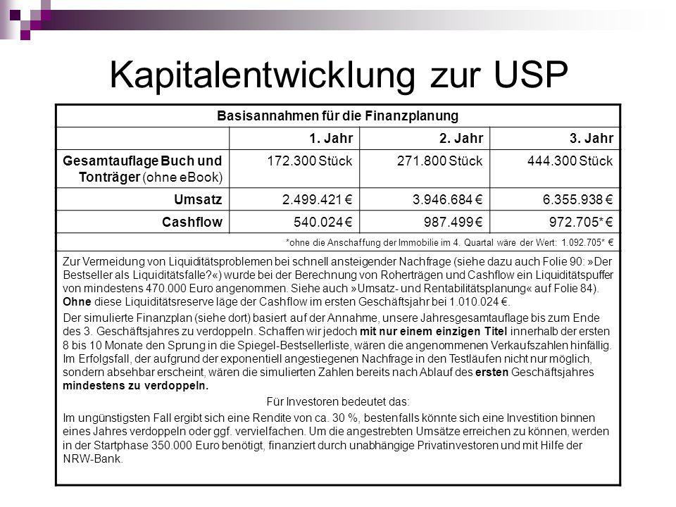 Kapitalentwicklung zur USP Finanzplanung Basisannahmen für die Finanzplanung 1. Jahr2. Jahr3. Jahr Gesamtauflage Buch und Tonträger (ohne eBook) 172.3