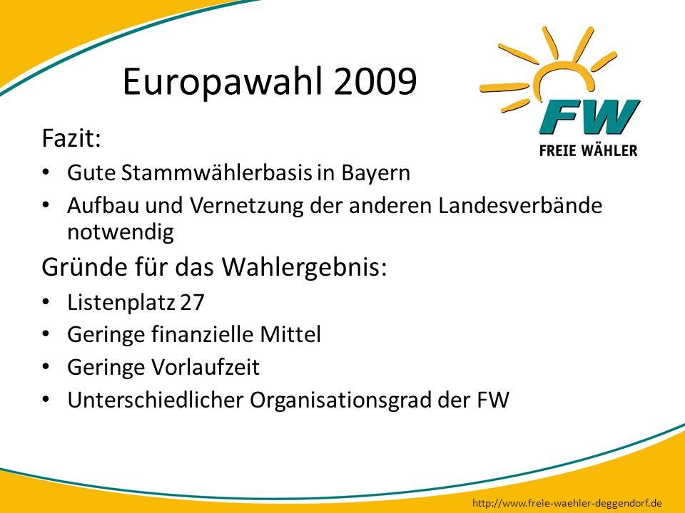 Europawahl 2009 http://www.freie-waehler-deggendorf.de Fazit: Gute Stammwählerbasis in Bayern Aufbau und Vernetzung der anderen Landesverbände notwend