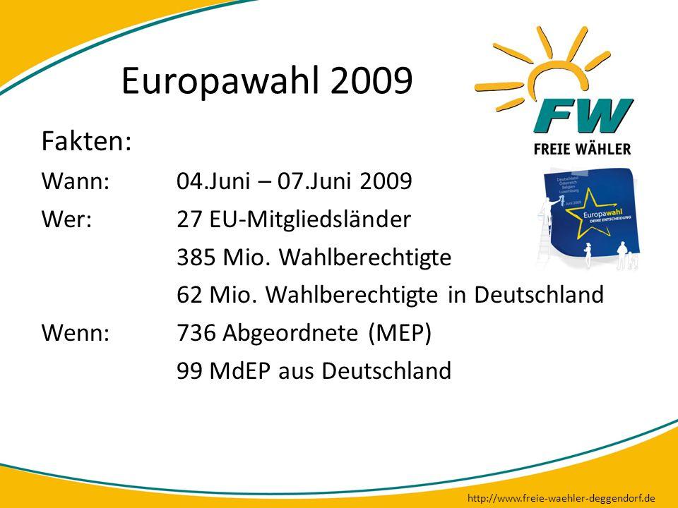 Europawahl 2009 http://www.freie-waehler-deggendorf.de Fakten: Wann:04.Juni – 07.Juni 2009 Wer:27 EU-Mitgliedsländer 385 Mio. Wahlberechtigte 62 Mio.