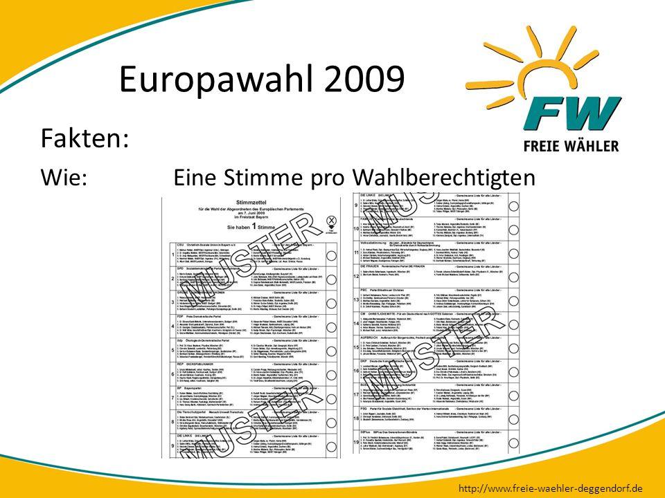 Europawahl 2009 http://www.freie-waehler-deggendorf.de Fakten: Wie:Eine Stimme pro Wahlberechtigten