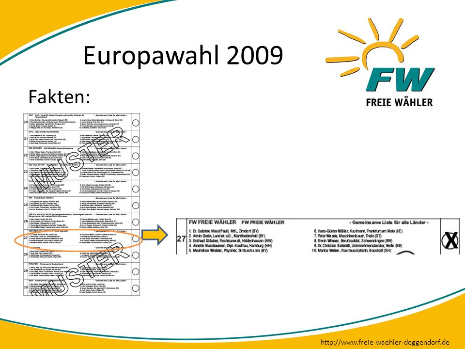 Europawahl 2009 http://www.freie-waehler-deggendorf.de Fakten: X