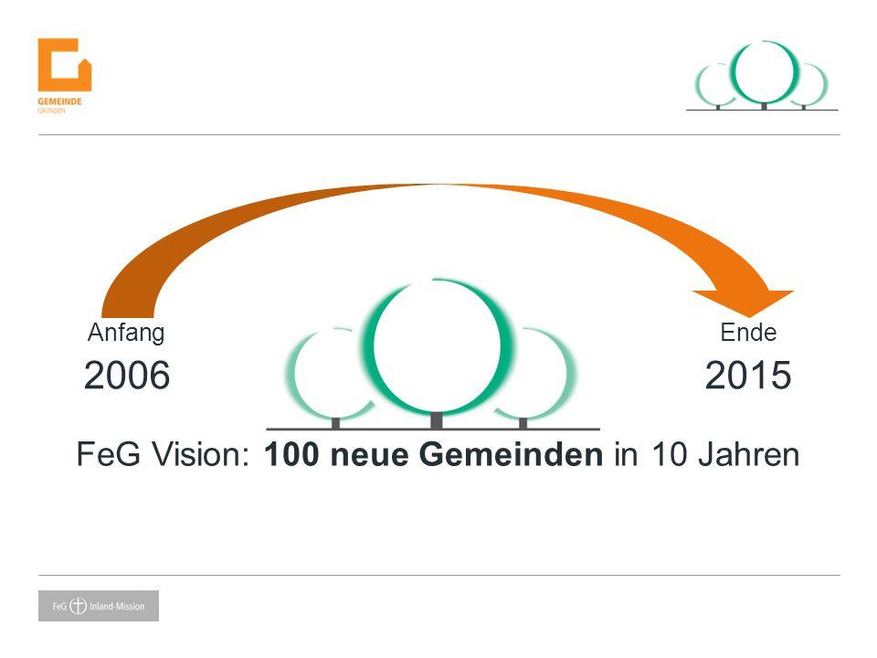 FeG Vision: 100 neue Gemeinden in 10 Jahren AnfangEnde 20062015