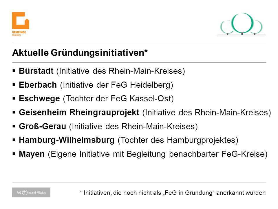 """ Bürstadt (Initiative des Rhein-Main-Kreises)  Eberbach (Initiative der FeG Heidelberg)  Eschwege (Tochter der FeG Kassel-Ost)  Geisenheim Rheingrauprojekt (Initiative des Rhein-Main-Kreises)  Groß-Gerau (Initiative des Rhein-Main-Kreises)  Hamburg-Wilhelmsburg (Tochter des Hamburgprojektes)  Mayen (Eigene Initiative mit Begleitung benachbarter FeG-Kreise) * Initiativen, die noch nicht als """"FeG in Gründung anerkannt wurden Aktuelle Gründungsinitiativen*"""