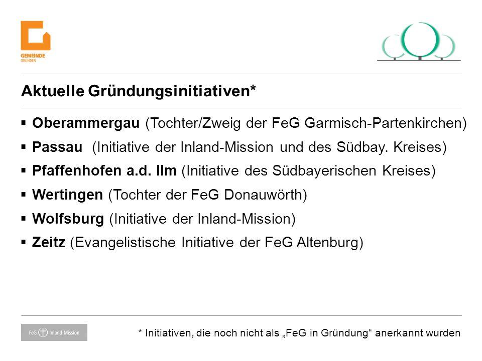  Oberammergau (Tochter/Zweig der FeG Garmisch-Partenkirchen)  Passau (Initiative der Inland-Mission und des Südbay.