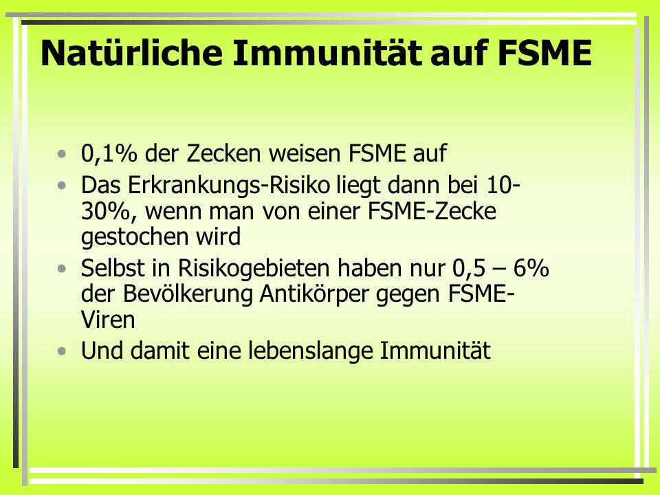 Falsch positive Ergebnisse ELISA Tests weisen Proteinsequenzen nach FSME-ELISA-Test hat Spezifität 97% Viren nur im 1.