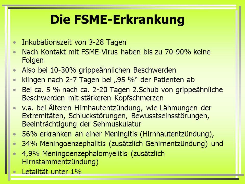 Die FSME-Erkrankung Altersverteilung 6% sind Kinder unter 6 Jahren 12-15% unter 14jährig meist 40-50jährige Sterblichkeit weniger als 1% Betrifft meist Menschen älter als 70 FSME heilt normalerweise ohne Folge ab lebenslange Immunität Neurologischen Folgeschäden 1:78.000 AT 6/91