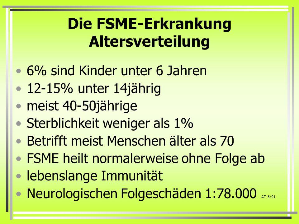 Impfen schadet .