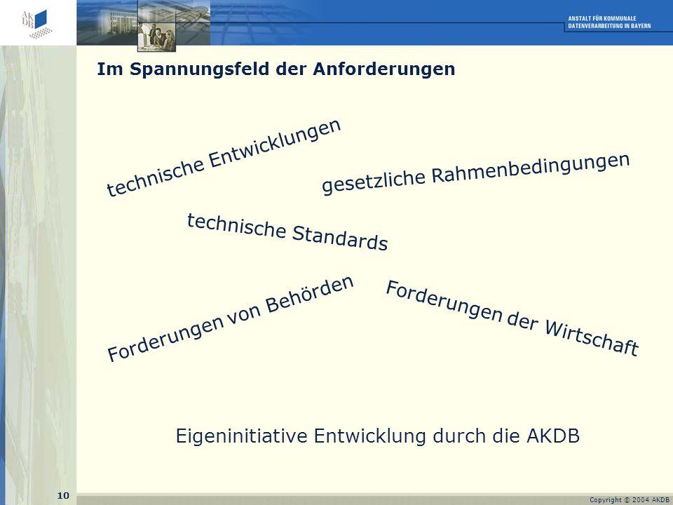 10 Copyright © 2004 AKDB Im Spannungsfeld der Anforderungen technische Entwicklungen technische Standards Forderungen der Wirtschaft Forderungen von Behörden gesetzliche Rahmenbedingungen Eigeninitiative Entwicklung durch die AKDB