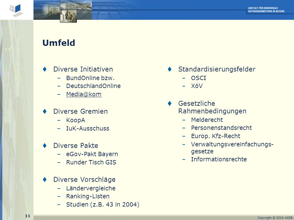 11 Copyright © 2004 AKDB Umfeld  Diverse Initiativen –BundOnline bzw.