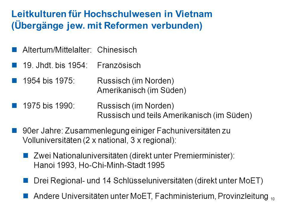 Leitkulturen für Hochschulwesen in Vietnam (Übergänge jew. mit Reformen verbunden) 10 Altertum/Mittelalter:Chinesisch 19. Jhdt. bis 1954:Französisch 1