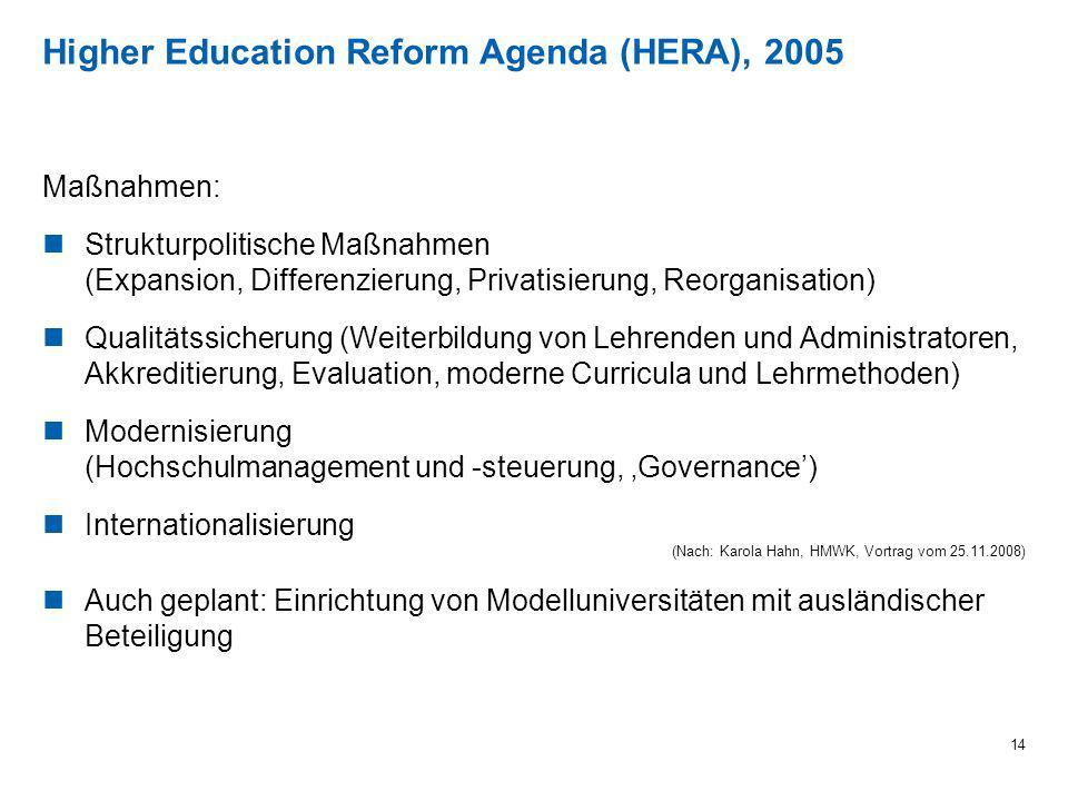 Higher Education Reform Agenda (HERA), 2005 14 Maßnahmen: Strukturpolitische Maßnahmen (Expansion, Differenzierung, Privatisierung, Reorganisation) Qu