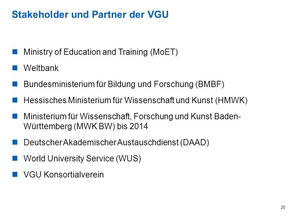 B.Eng.Electrical Engineering & Information Technology - FH Frankfurt BSc.
