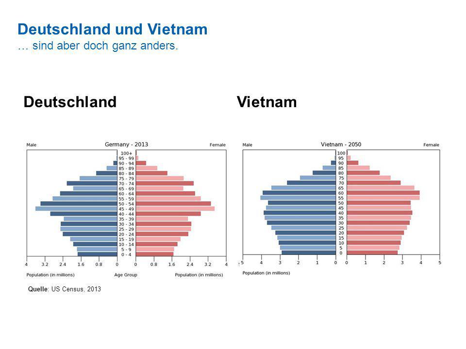 DeutschlandVietnam Deutschland und Vietnam … sind aber doch ganz anders. Quelle: US Census, 2013