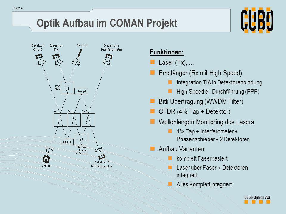 Page 4 Optik Aufbau im COMAN Projekt Funktionen: Laser (Tx),...