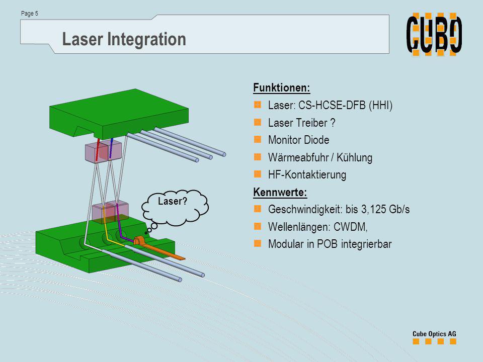 Page 5 Laser Integration Funktionen: Laser: CS-HCSE-DFB (HHI) Laser Treiber .