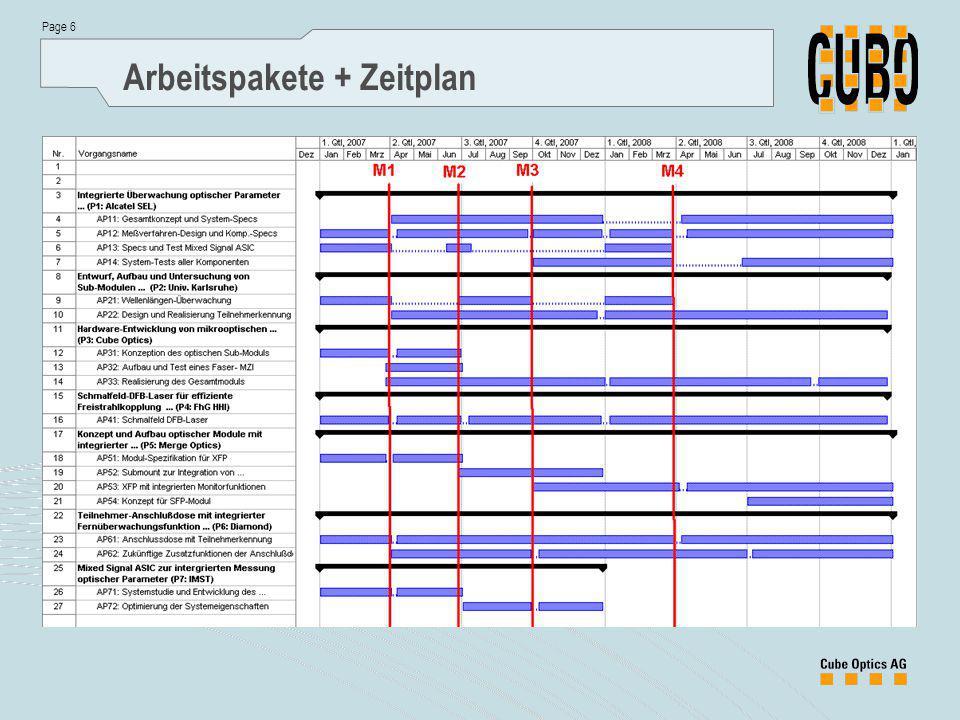 Page 6 Arbeitspakete + Zeitplan