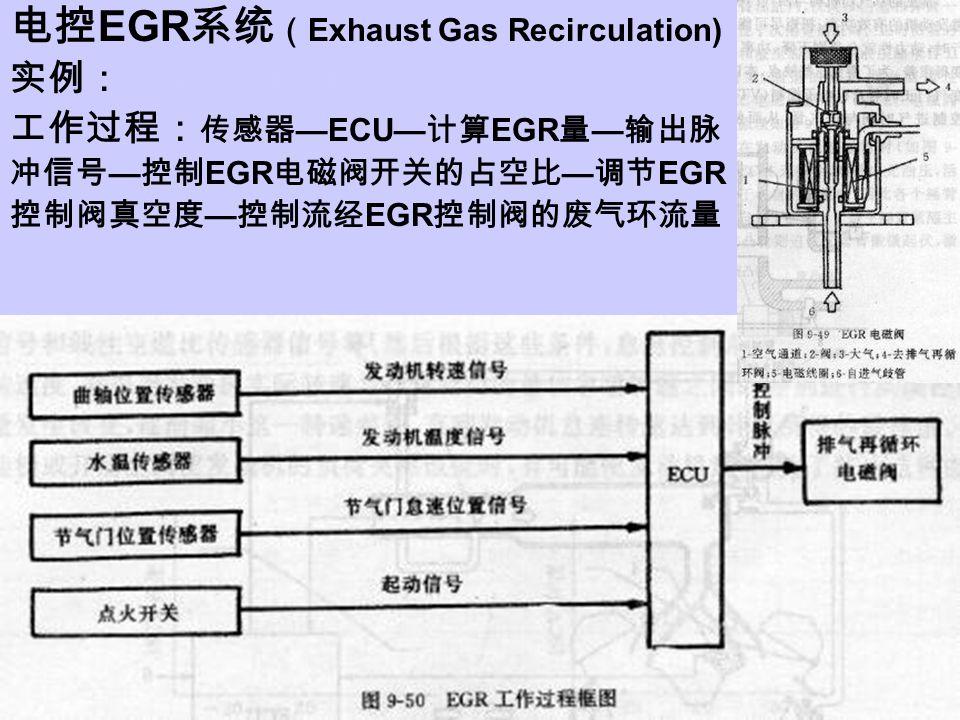 电控 EGR 系统 ( Exhaust Gas Recirculation) 实例:电子控制 EGR 系统电子控制 EGR 系统 工作过程: 传感器 —ECU— 计算 EGR 量 — 输出脉 冲信号 — 控制 EGR 电磁阀开关的占空比 — 调节 EGR 控制阀真空度 — 控制流经 EGR 控制阀的