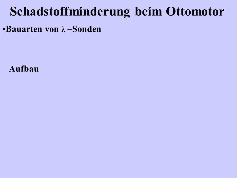 Schadstoffminderung beim Ottomotor Bauarten von λ –Sonden Aufbau
