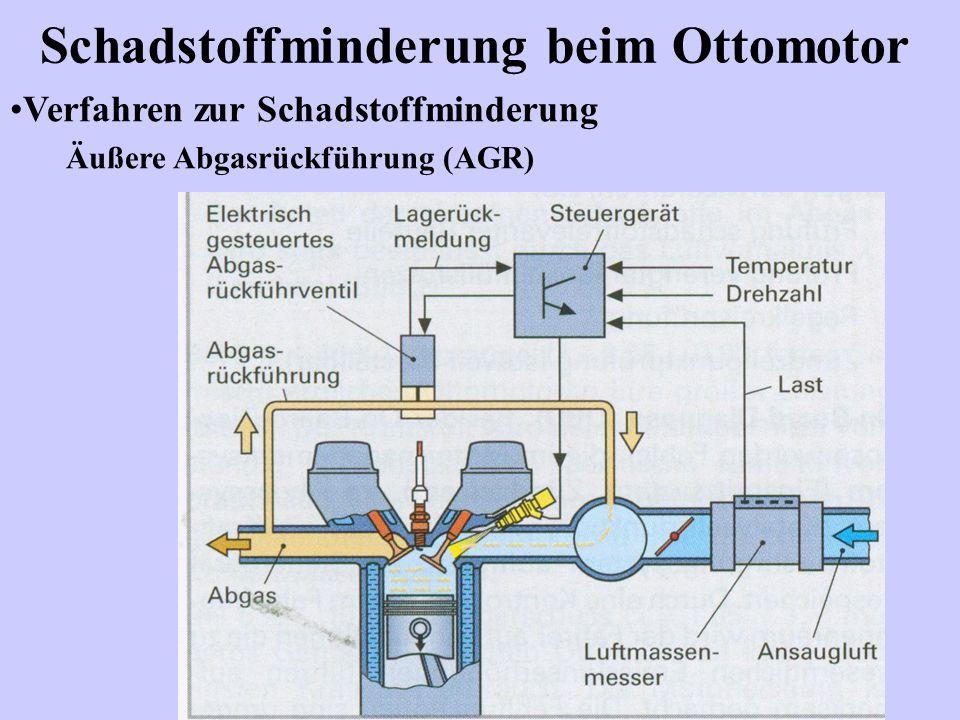 Schadstoffminderung beim Ottomotor Verfahren zur Schadstoffminderung Äußere Abgasrückführung (AGR)