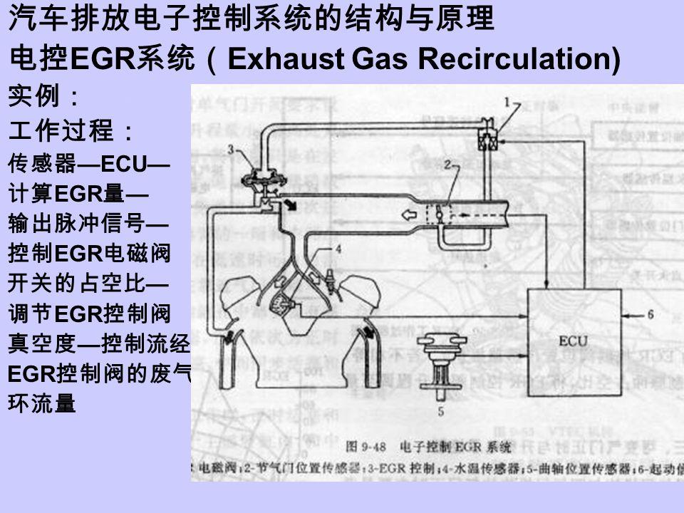 汽车排放电子控制系统的结构与原理 电控 EGR 系统( Exhaust Gas Recirculation) 实例:电子控制 EGR 系统电子控制 EGR 系统 工作过程: 传感器 —ECU— 计算 EGR 量 — 输出脉冲信号 — 控制 EGR 电磁阀 开关的占空比 — 调节 EGR 控制阀 真空