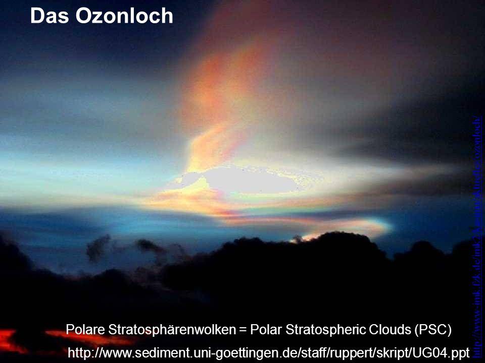 Ozon bildet eine Schicht in der unteren Stratosphäre (15-35 km Höhe), welche in den Tropen (entlang des Äquators) am dünnsten ist und gegen die Pole hin dicker wird.