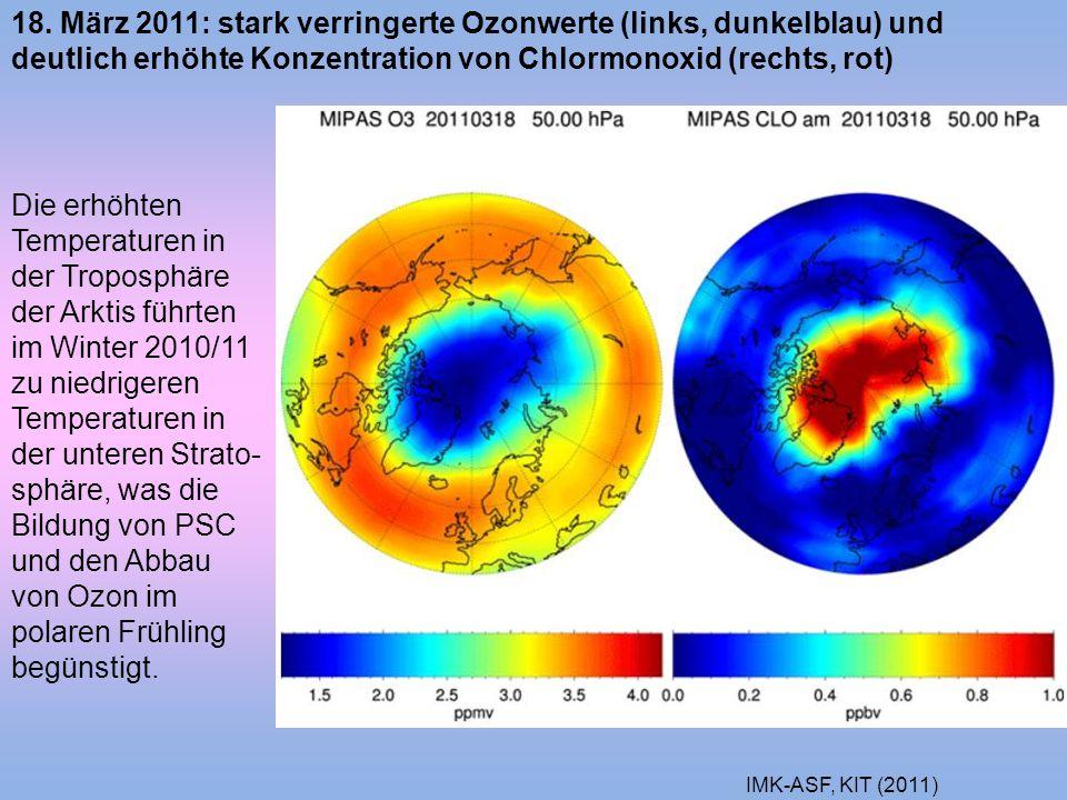 18. März 2011: stark verringerte Ozonwerte (links, dunkelblau) und deutlich erhöhte Konzentration von Chlormonoxid (rechts, rot) IMK-ASF, KIT (2011) D