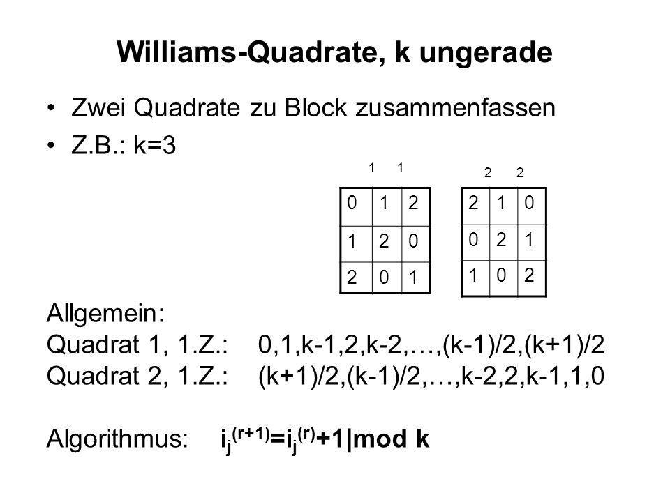 Williams-Quadrate, k ungerade Zwei Quadrate zu Block zusammenfassen Z.B.: k=3 012 120 201 210 021 102 1 2 Allgemein: Quadrat 1, 1.Z.: 0,1,k-1,2,k-2,…,(k-1)/2,(k+1)/2 Quadrat 2, 1.Z.: (k+1)/2,(k-1)/2,…,k-2,2,k-1,1,0 Algorithmus: i j (r+1) =i j (r) +1|mod k
