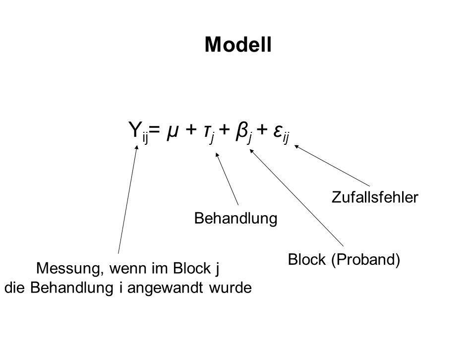 Modell Y ij = μ + τ j + β j + ε ij Messung, wenn im Block j die Behandlung i angewandt wurde Behandlung Block (Proband) Zufallsfehler