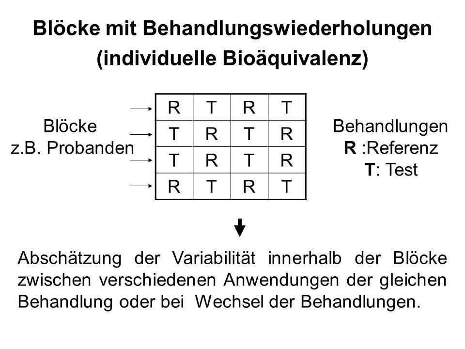 Blöcke mit Behandlungswiederholungen (individuelle Bioäquivalenz) RTRT TRTR TRTR RTRT Abschätzung der Variabilität innerhalb der Blöcke zwischen verschiedenen Anwendungen der gleichen Behandlung oder bei Wechsel der Behandlungen.