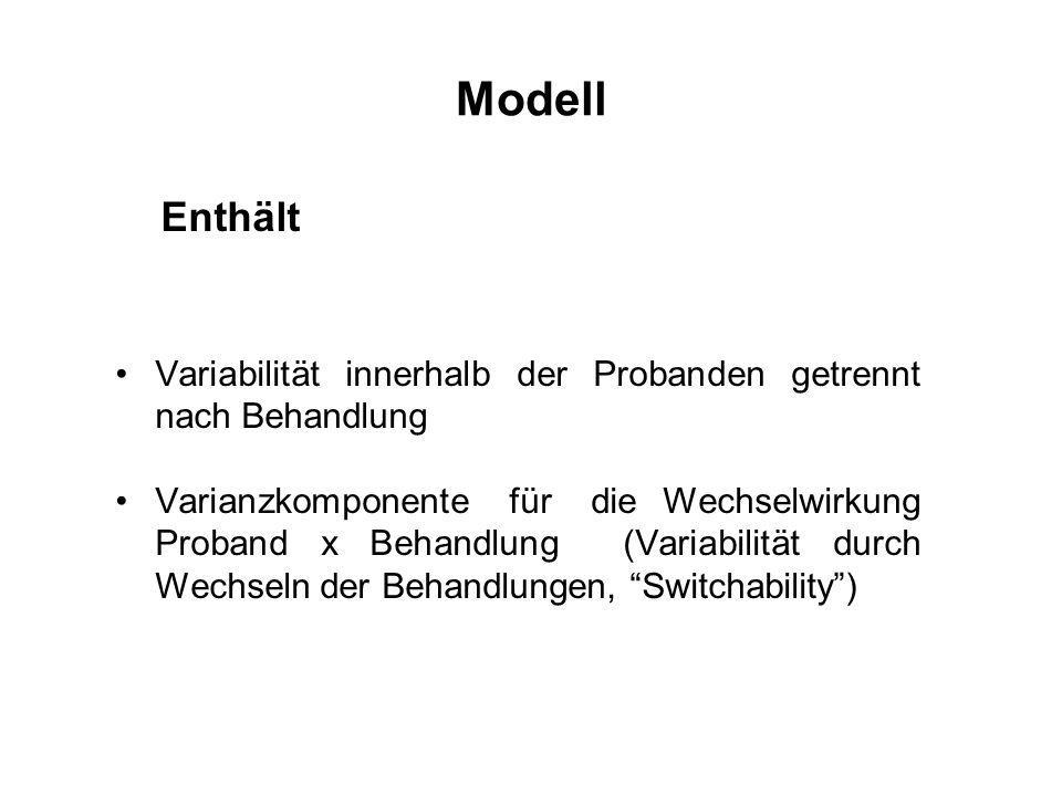 Modell Enthält Variabilität innerhalb der Probanden getrennt nach Behandlung Varianzkomponente für die Wechselwirkung Proband x Behandlung (Variabilität durch Wechseln der Behandlungen, Switchability )