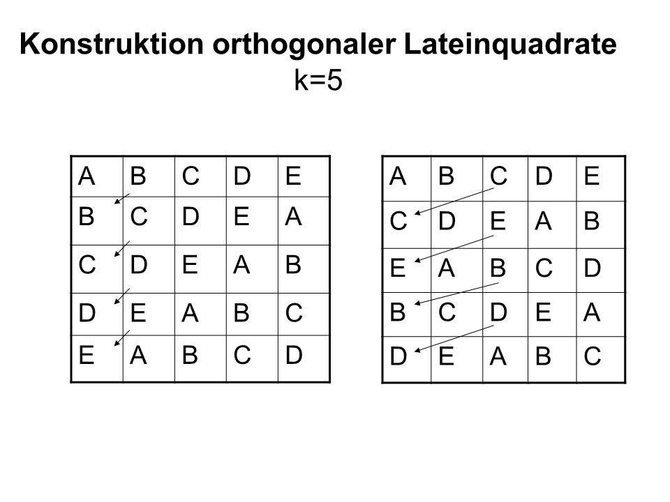 Konstruktion orthogonaler Lateinquadrate k=5 ABCDE BCDEA CDEAB DEABC EABCD ABCDE CDEAB EABCD BCDEA DEABC