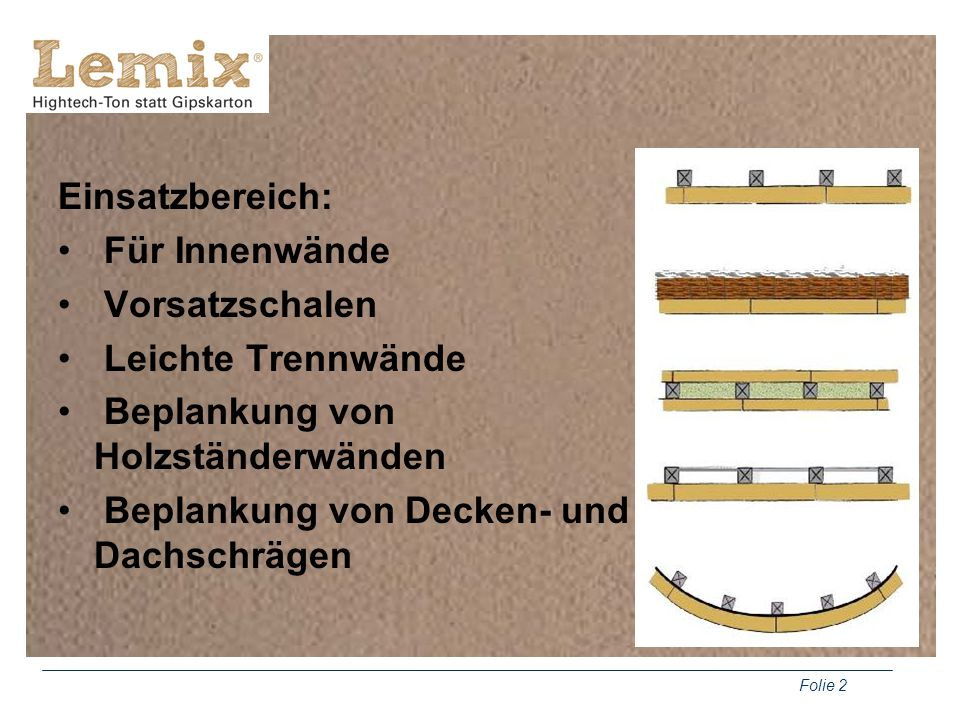 Folie 2 Einsatzbereich: Für Innenwände Vorsatzschalen Leichte Trennwände Beplankung von Holzständerwänden Beplankung von Decken- und Dachschrägen