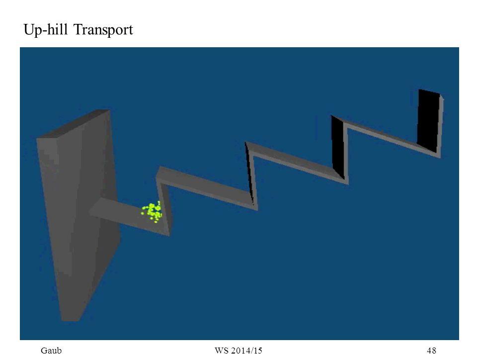 Up-hill Transport Gaub48WS 2014/15