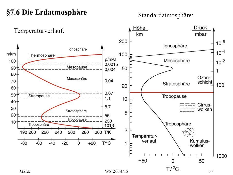 §7.6 Die Erdatmosphäre Temperaturverlauf: Standardatmosphäre: Gaub57WS 2014/15