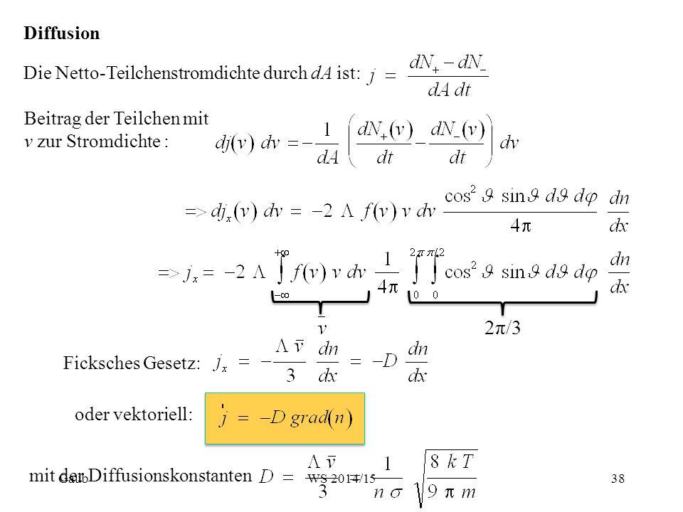 Diffusion Schwere Teilchen diffundieren langsamer:  Heliumatome viel leichter als Luftmoleküle Heliumatome gleichen den geänderten Partialdruck viel schneller aus.