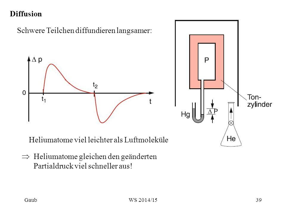 Wärmeleitung in Gasen Integriert ergibt sich: Unter der Annahme, dass jedes Molekül beim Kontakt die Temperatur der Platte annimmt, verliert das Flächenelement dA pro Zeiteinheit die Energie: mit: Gleichzeitig gewinnt das Flächenelement Energie: mit: Die Netto-Wärmeleistung ist also: mit der Wärmeübergangszahl κ: Gaub50WS 2014/15
