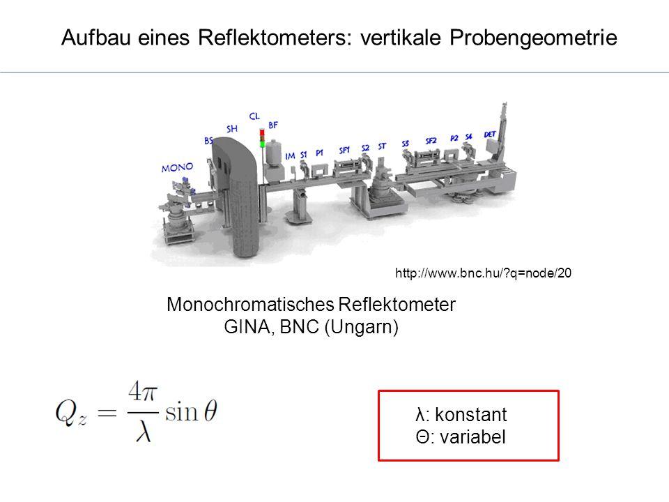 Aufbau eines Reflektometers: vertikale Probengeometrie λ: konstant Θ: variabel Monochromatisches Reflektometer GINA, BNC (Ungarn) http://www.bnc.hu/?q