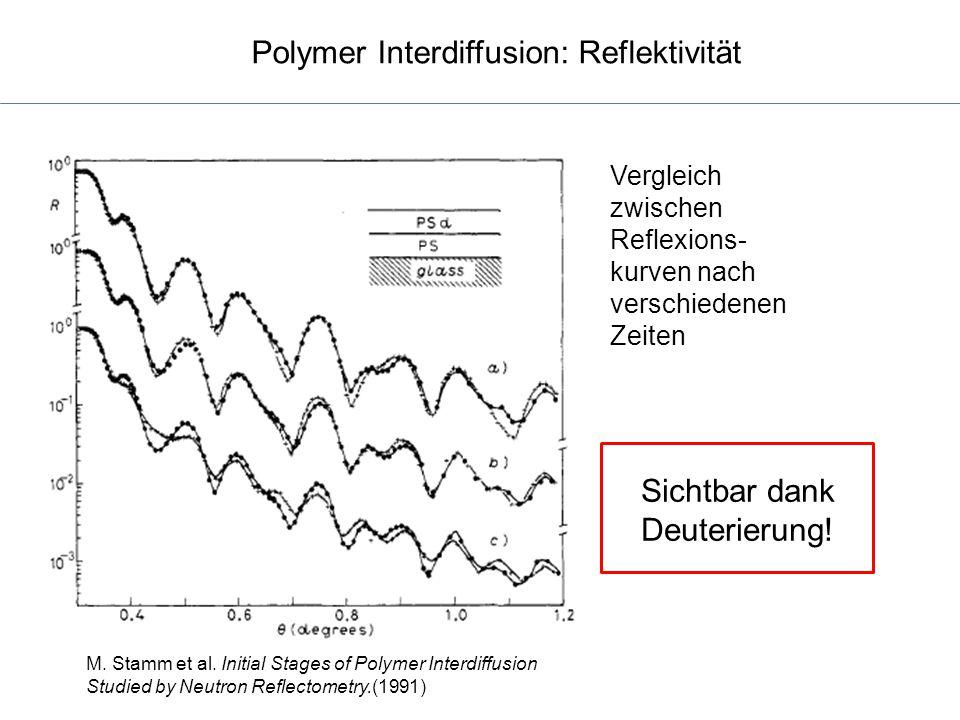 Polymer Interdiffusion: Reflektivität Vergleich zwischen Reflexions- kurven nach verschiedenen Zeiten Sichtbar dank Deuterierung! M. Stamm et al. Init